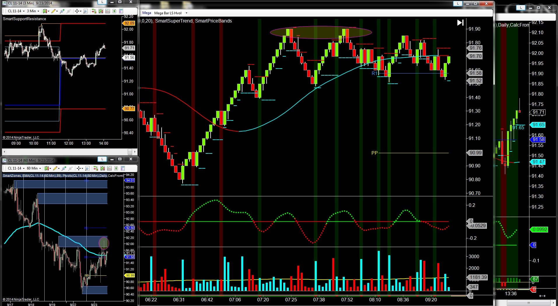 Learn to trade crude oil futures