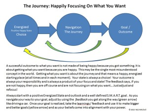 The Journey-Focus on What You Want
